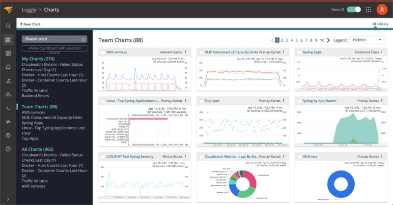 Chart Library Screenshot